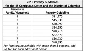 Federal Poverty Guidelines to qualify for Lifeline